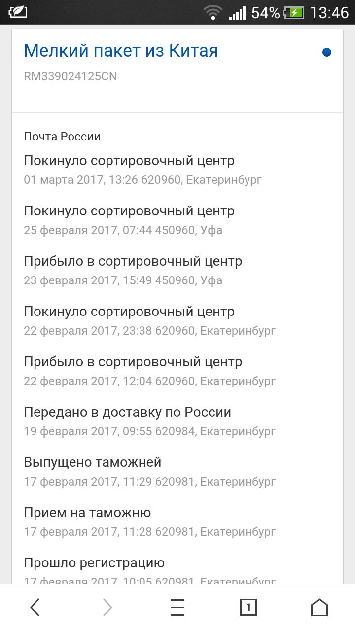 2ндфл с подтверждением купить в москве