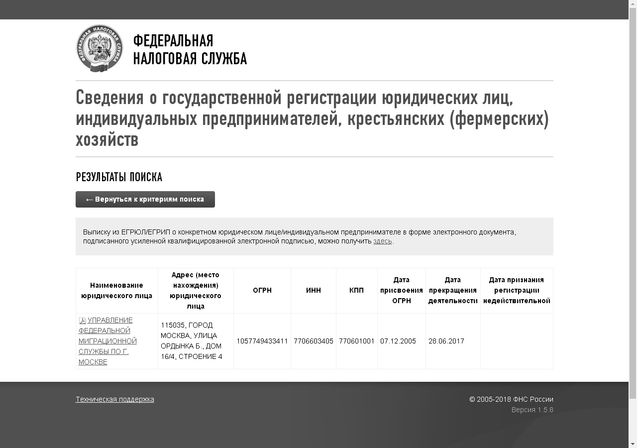 газпромбанк кострома кредиты