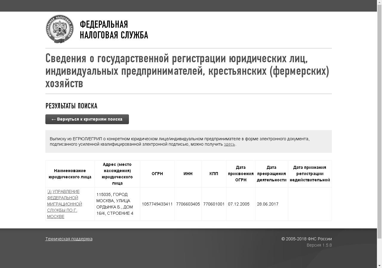 Трудовой договор для фмс в москве Изюмская улица ндфл как платить